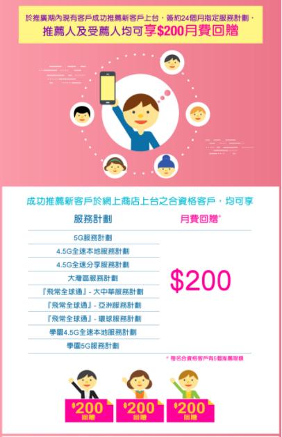 限時著數優惠!CMHK 網店大激賞