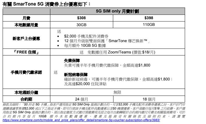 SmarTone 推消費券上台優惠 上台送 $2000 買手機+配件